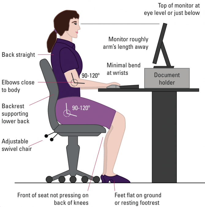 Workplace Ergonomic Assessment